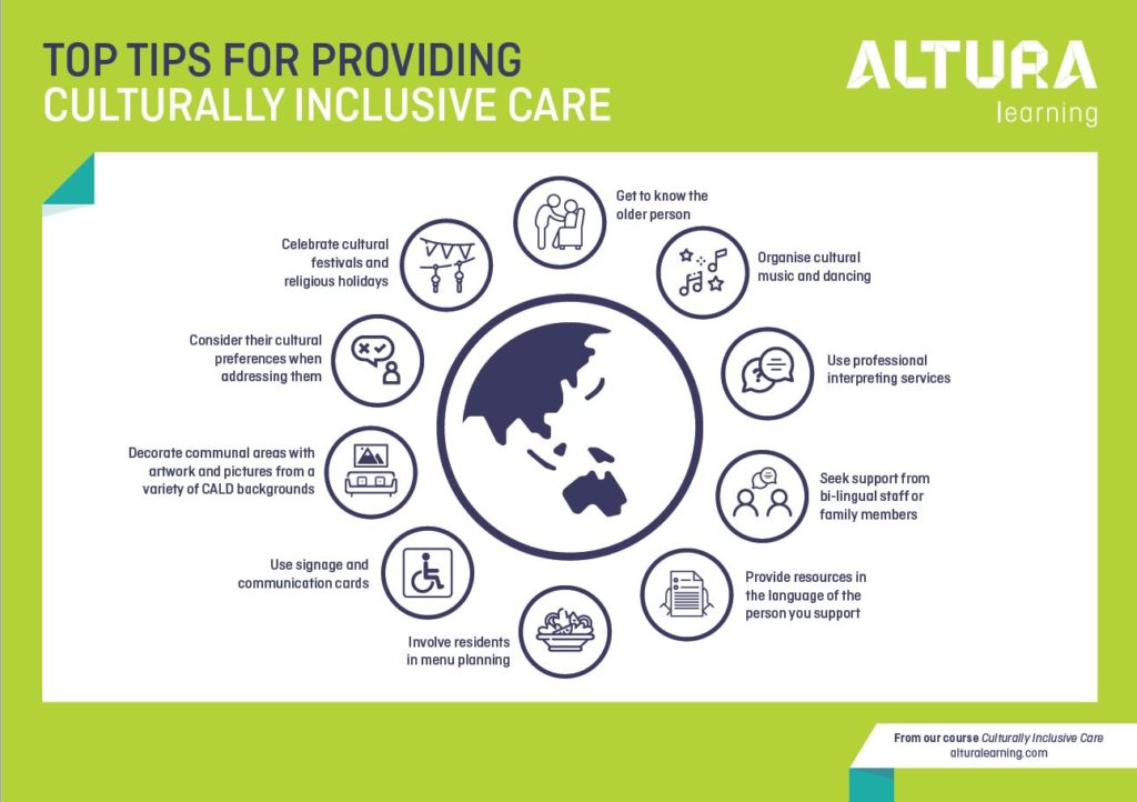infographics and care learning